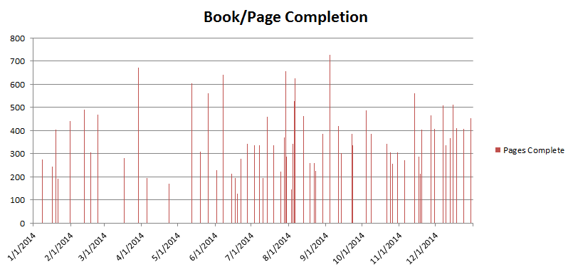 2014_bookpagecomplete